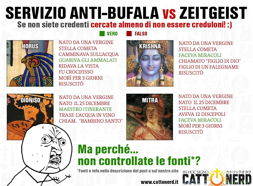 anti-zeitgeist